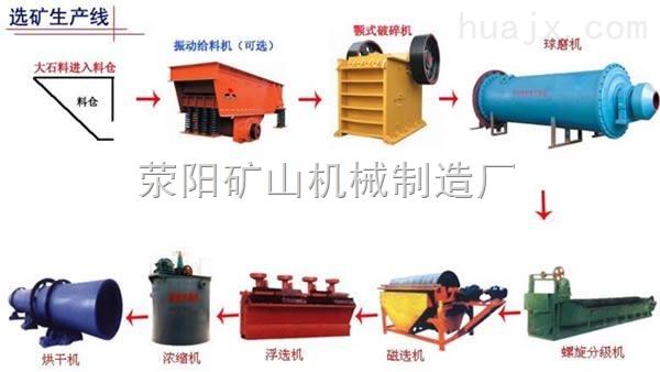 设备-荥阳矿山机械